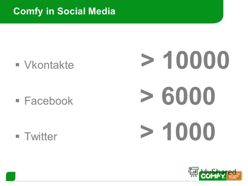 Comfy in Social Media Vkontakte > 10000 Facebook > 6000 Twitter > 1000