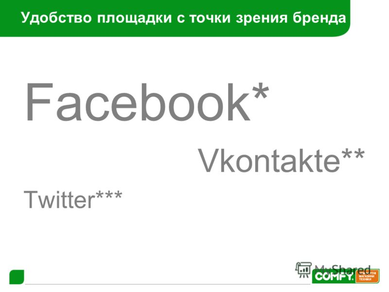 Удобство площадки с точки зрения бренда Facebook* Vkontakte** Twitter***