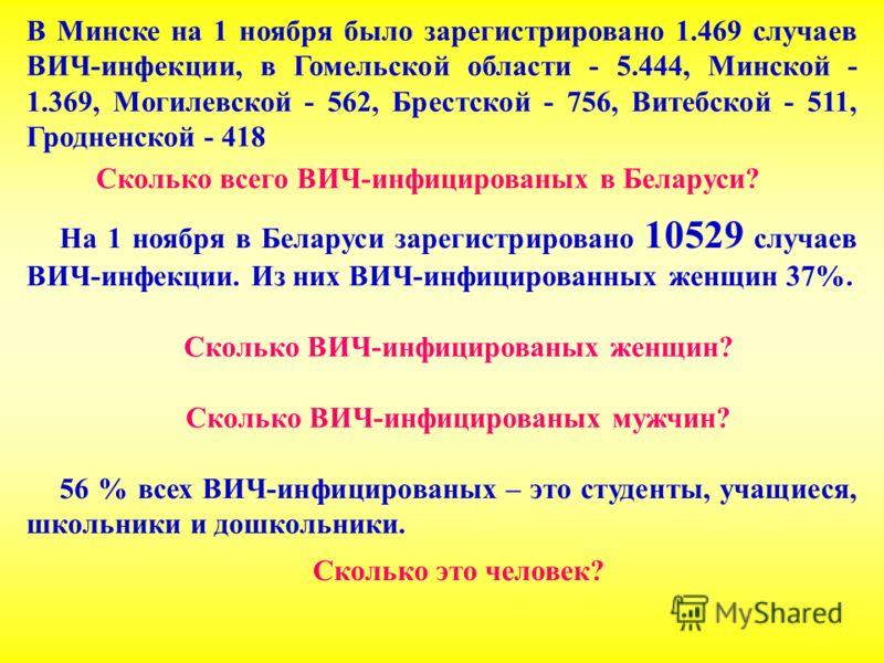 В Минске на 1 ноября было зарегистрировано 1.469 случаев ВИЧ-инфекции, в Гомельской области - 5.444, Минской - 1.369, Могилевской - 562, Брестской - 756, Витебской - 511, Гродненской - 418 На 1 ноября в Беларуси зарегистрировано 10529 случаев ВИЧ-инф