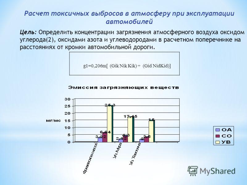 Расчет токсичных выбросов в атмосферу при эксплуатации автомобилей Цель: Определить концентрации загрязнения атмосферного воздуха оксидом углерода(2), оксидами азота и углеводородами в расчетном поперечнике на расстояниях от кромки автомобильной доро