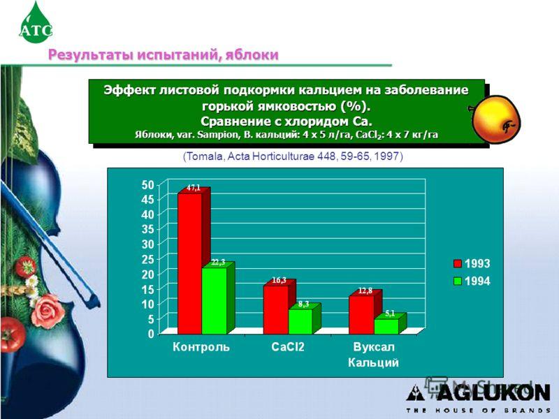 Результаты испытаний, яблоки Эффект листовой подкормки кальцием на заболевание горькой ямковостью (%). Сравнение с хлоридом Ca. Яблоки, var. Sampion, В. кальций: 4 x 5 л/га, CaCl 2 : 4 x 7 кг/га Эффект листовой подкормки кальцием на заболевание горьк