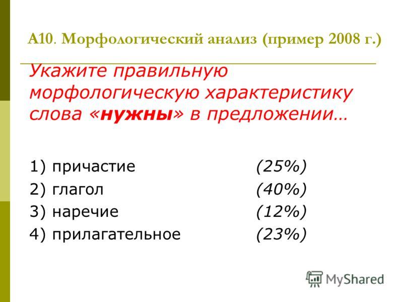 А10. Морфологический анализ (пример 2008 г.) Укажите правильную морфологическую характеристику слова «нужны» в предложении… 1) причастие (25%) 2) глагол (40%) 3) наречие (12%) 4) прилагательное (23%)