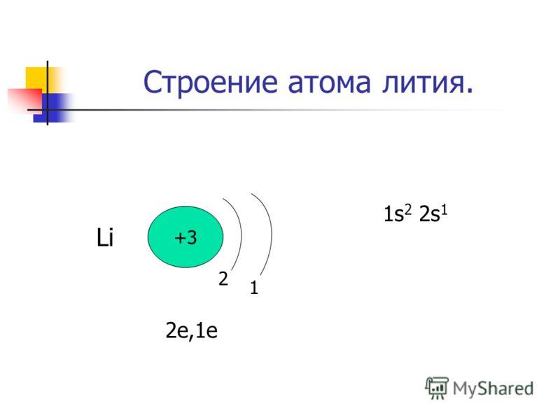 Строение атома лития. +3 2 1 1s 2 2s 1 2е,1е Li