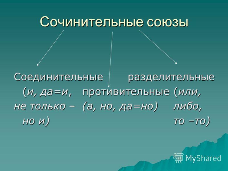 Сочинительные союзы Соединительныеразделительные (и, да=и, противительные(или, не только – (а, но, да=но)либо, но и)то –то)