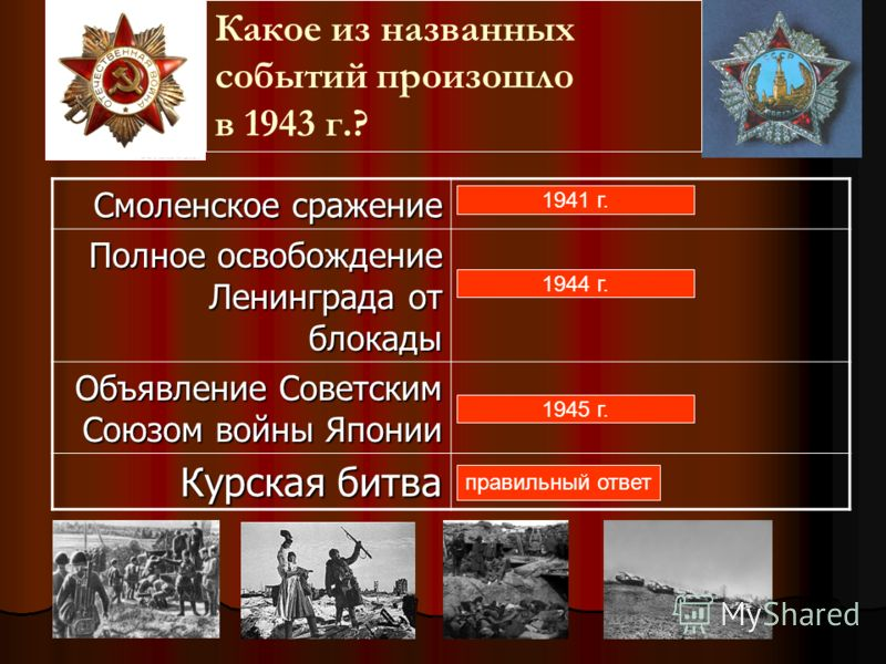 Какое из названных событий произошло в 1943 г.? Смоленское сражение Полное освобождение Ленинграда от блокады Объявление Советским Союзом войны Японии Курская битва 1941 г. 1944 г. 1945 г. правильный ответ