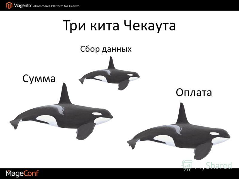 Три кита Чекаута Сбор данных Сумма Оплата