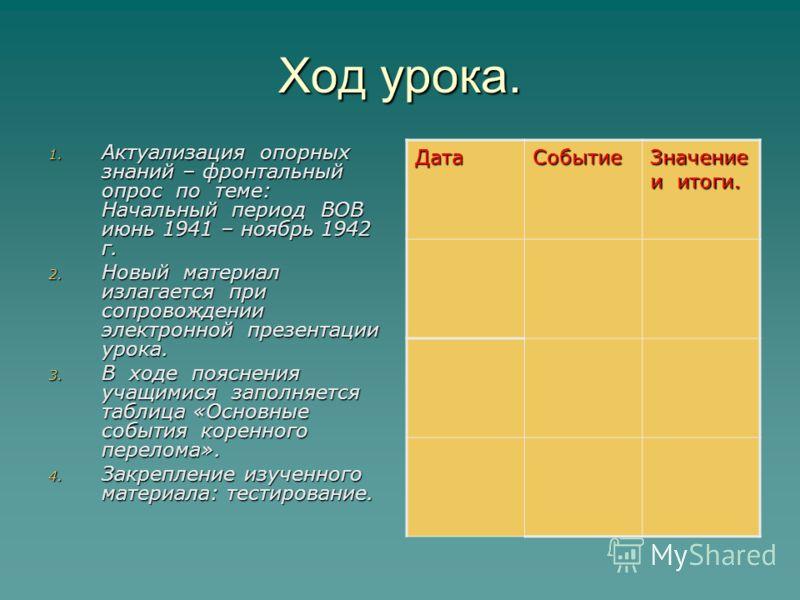 Покровский м.н русская история с древнейших времен читать