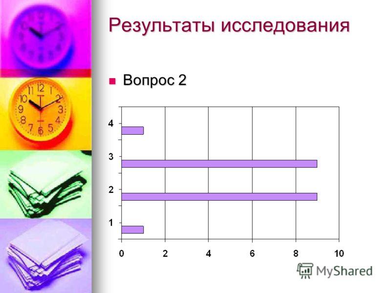 Результаты исследования Вопрос 2 Вопрос 2