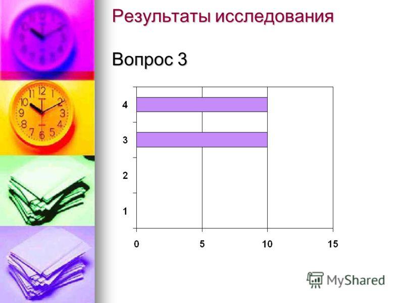 Результаты исследования Вопрос 3