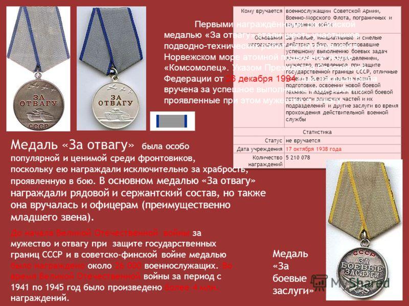являлась высшей медалью СССР и оставалась таковой до распада Советского Союза. Первыми награждёнными российской медалью «За отвагу» стали шесть участников подводно-технических работ на затонувшей в Норвежском море атомной подводной лодке «Комсомолец»