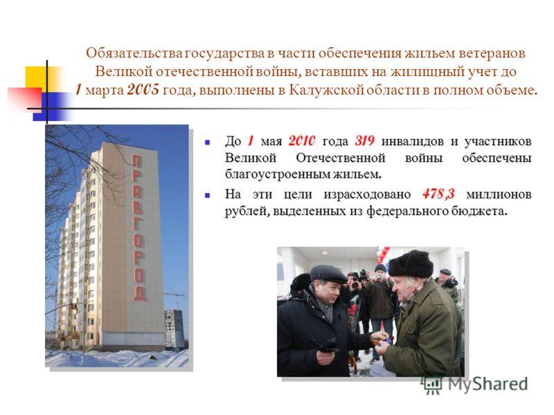 До 1 мая 2010 года 319 инвалидов и участников Великой Отечественной войны обеспечены благоустроенным жильем. На эти цели израсходовано 478,3 миллионов рублей, выделенных из федерального бюджета.