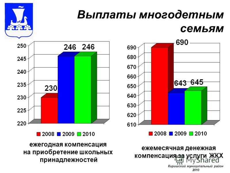 Выплаты многодетным семьям ежегодная компенсация на приобретение школьных принадлежностей Киришский муниципальный район 2010 ежемесячная денежная компенсация за услуги ЖКХ