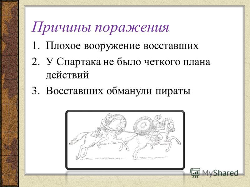 Причины поражения 1.Плохое вооружение восставших 2.У Спартака не было четкого плана действий 3.Восставших обманули пираты