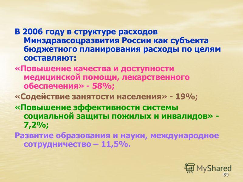 60 В 2006 году в структуре расходов Минздравсоцразвития России как субъекта бюджетного планирования расходы по целям составляют: «Повышение качества и доступности медицинской помощи, лекарственного обеспечения» - 58%; «Содействие занятости населения»