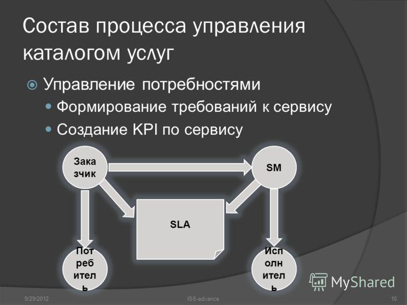 Состав процесса управления каталогом услуг Управление потребностями Формирование требований к сервису Создание KPI по сервису 6/29/2012ISS-advance10