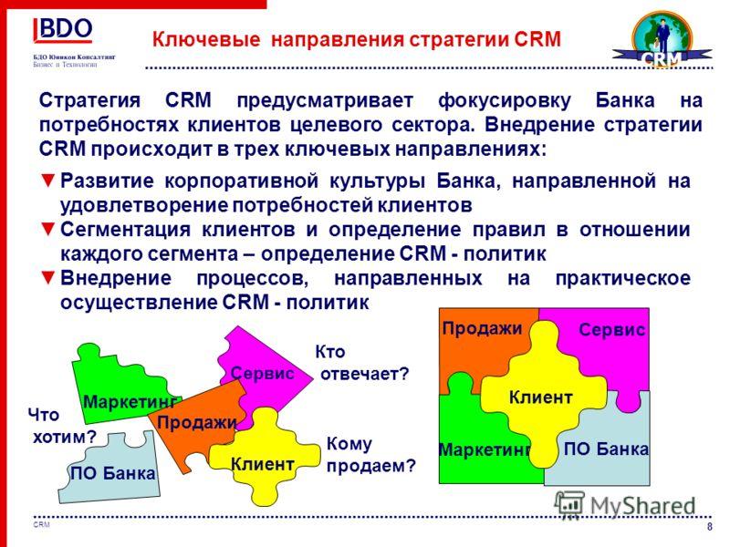 Маркетинг банка тинькофф - 7