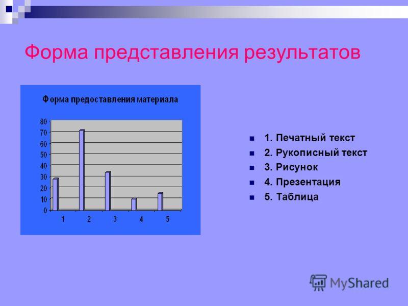 Форма представления результатов 1. Печатный текст 2. Рукописный текст 3. Рисунок 4. Презентация 5. Таблица