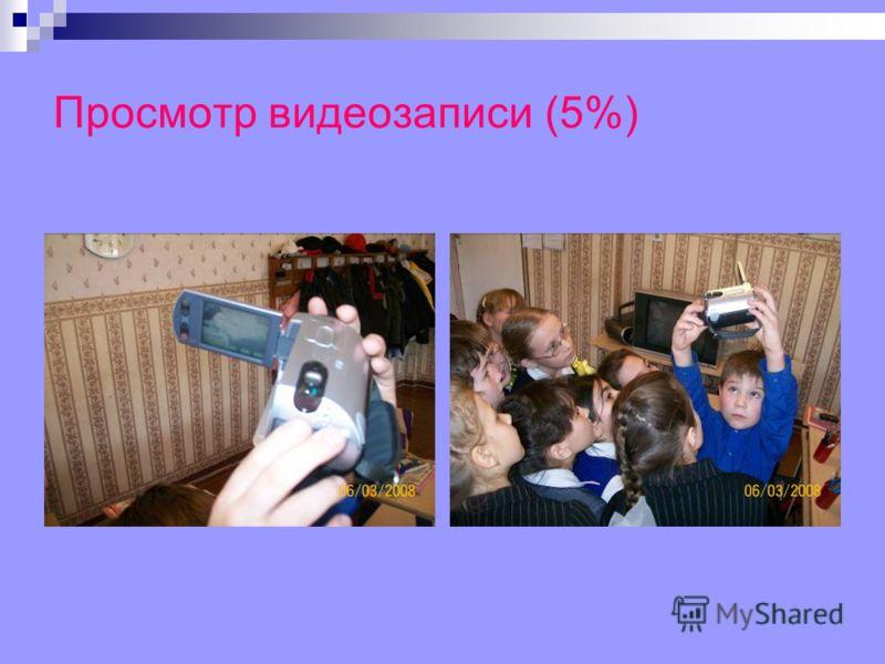 Просмотр видеозаписи (5%)