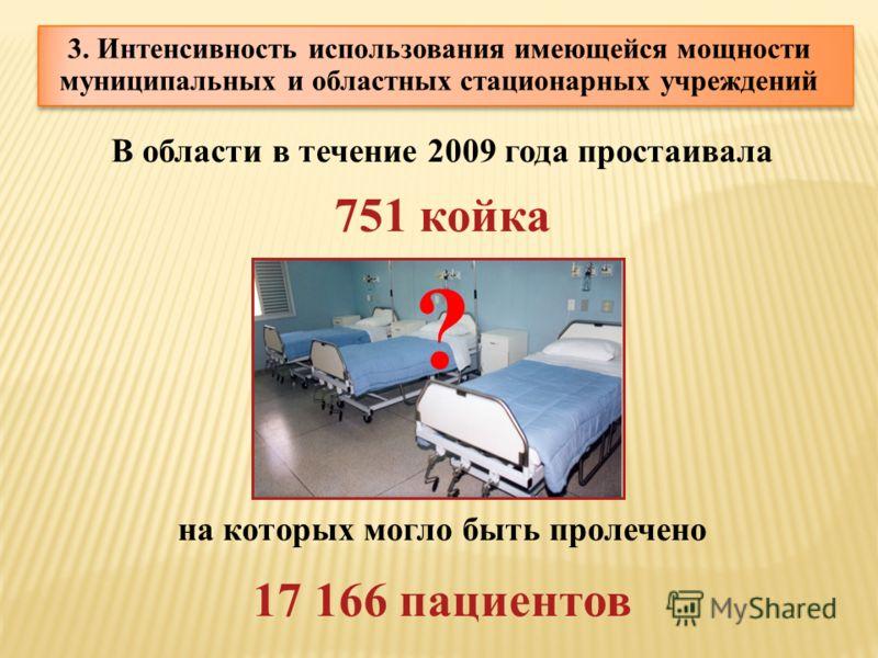 В области в течение 2009 года простаивала 751 койка на которых могло быть пролечено 17 166 пациентов 3. Интенсивность использования имеющейся мощности муниципальных и областных стационарных учреждений ?