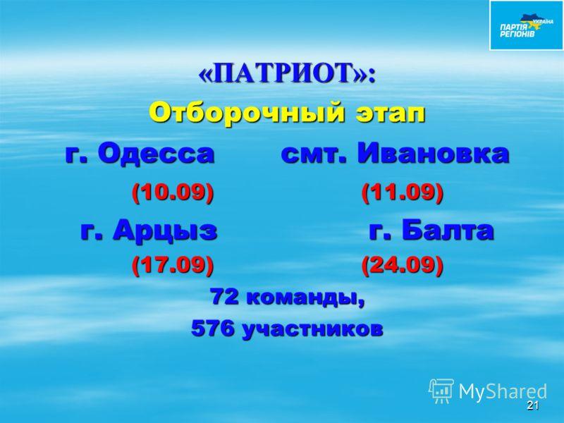 «ПАТРИОТ»: Отборочный этап г. Одесса смт. Ивановка (10.09) (11.09) г. Арцыз г. Балта (17.09) (24.09) 72 команды, 576 участников 21