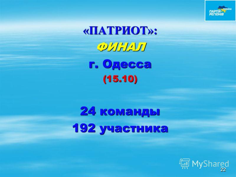 «ПАТРИОТ»: ФИНАЛ г. Одесса (15.10) 24 команды 192 участника 22
