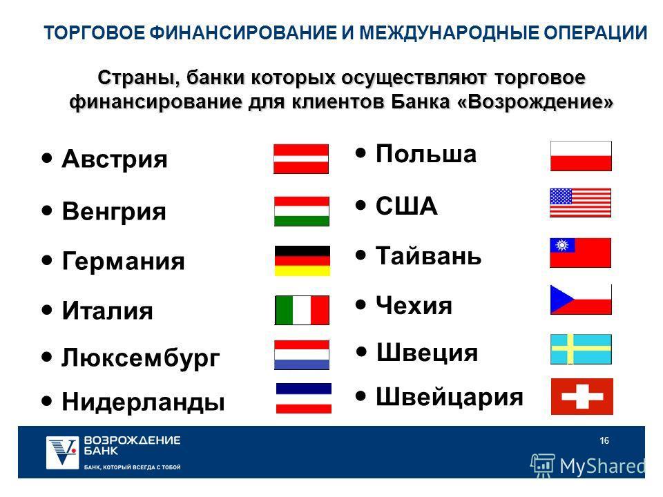16 Страны, банки которых осуществляют торговое финансирование для клиентов Банка «Возрождение» США Тайвань Польша Чехия Швеция Австрия Венгрия Италия Люксембург Германия Нидерланды Швейцария ТОРГОВОЕ ФИНАНСИРОВАНИЕ И МЕЖДУНАРОДНЫЕ ОПЕРАЦИИ