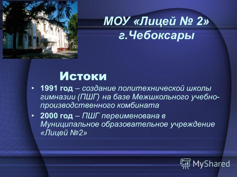 1991 год – создание политехнической школы гимназии (ПШГ) на базе Межшкольного учебно- производственного комбината 2000 год – ПШГ переименована в Муниципальное образовательное учреждение «Лицей 2» МОУ «Лицей 2» г.Чебоксары Истоки