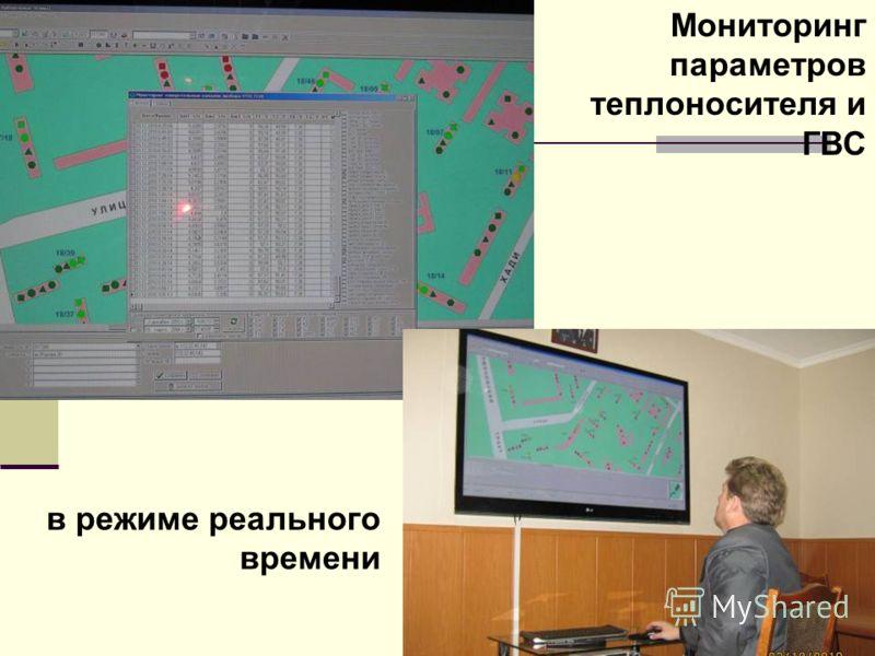 Мониторинг параметров теплоносителя и ГВС в режиме реального времени