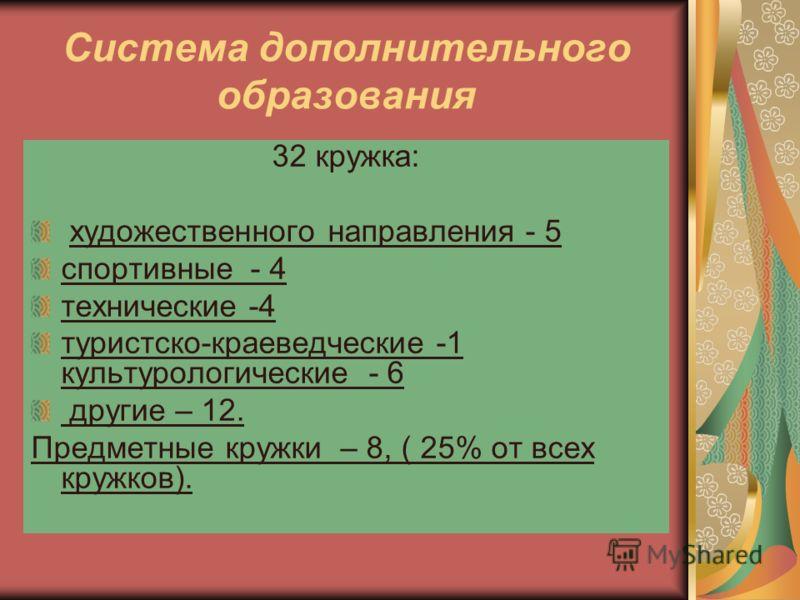 Система дополнительного образования 32 кружка: художественного направления - 5 спортивные - 4 технические -4 туристско-краеведческие -1 культурологические - 6 другие – 12. Предметные кружки – 8, ( 25% от всех кружков).