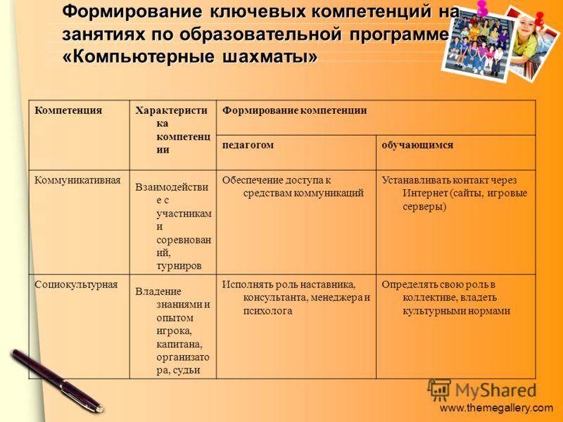 www.themegallery.com Формирование ключевых компетенций на занятиях по образовательной программе «Компьютерные шахматы» КомпетенцияХарактеристи ка компетенц ии Формирование компетенции педагогомобучающимся Коммуникативная Взаимодействи е с участникам