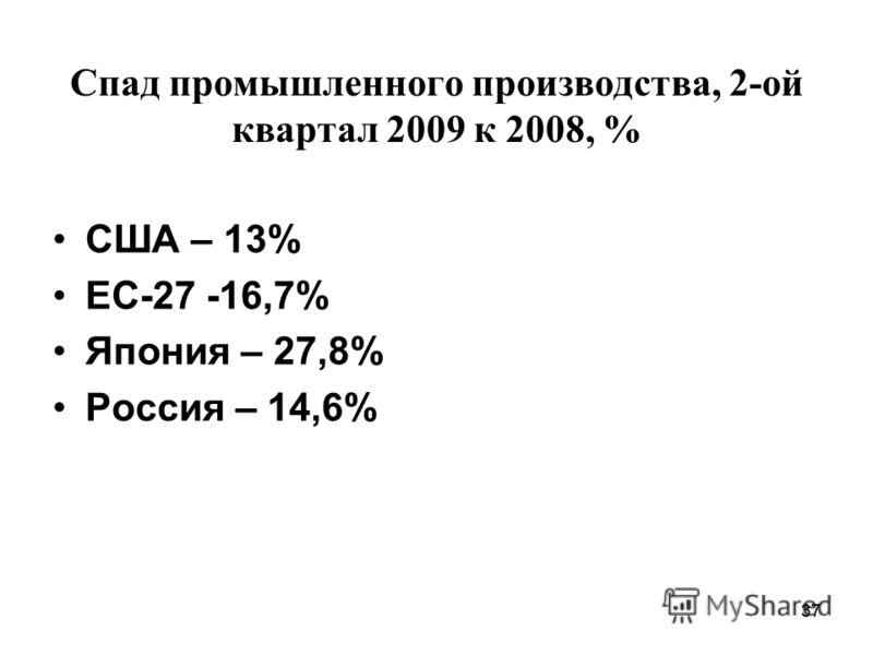 37 Спад промышленного производства, 2-ой квартал 2009 к 2008, % США – 13% ЕС-27 -16,7% Япония – 27,8% Россия – 14,6%