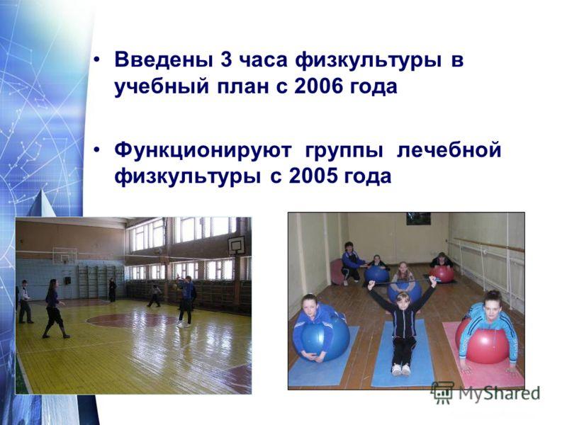 Введены 3 часа физкультуры в учебный план с 2006 года Функционируют группы лечебной физкультуры с 2005 года
