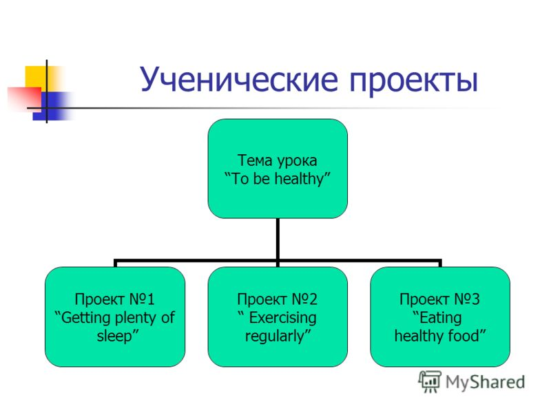 план урока здоровый образ жизни