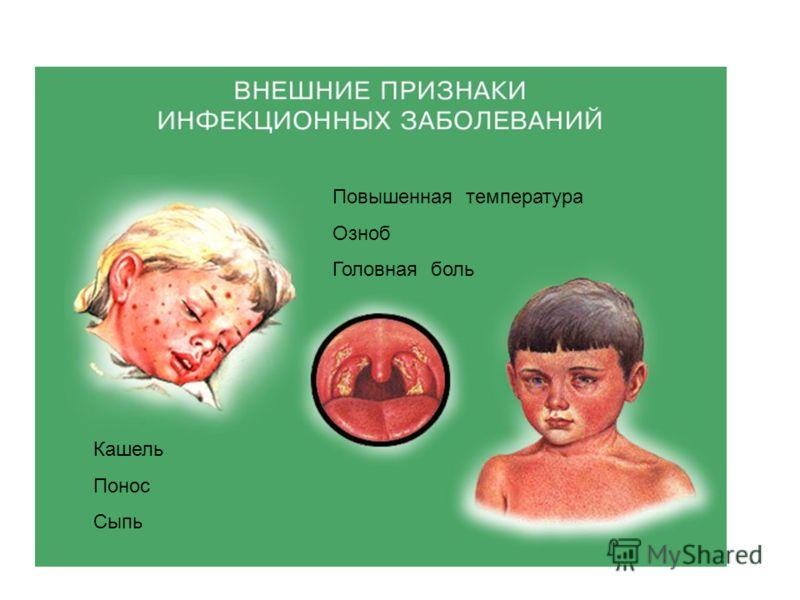 Повышенная температура Озноб Головная боль Кашель Понос Сыпь