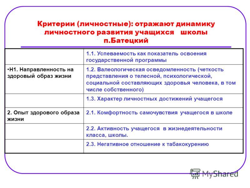 Критерии (личностные): отражают динамику личностного развития учащихся школы п.Батецкий 1.1. Успеваемость как показатель освоения государственной программы Н1. Направленность на здоровый образ жизни 1.2. Валеологическая осведомленность (четкость пред