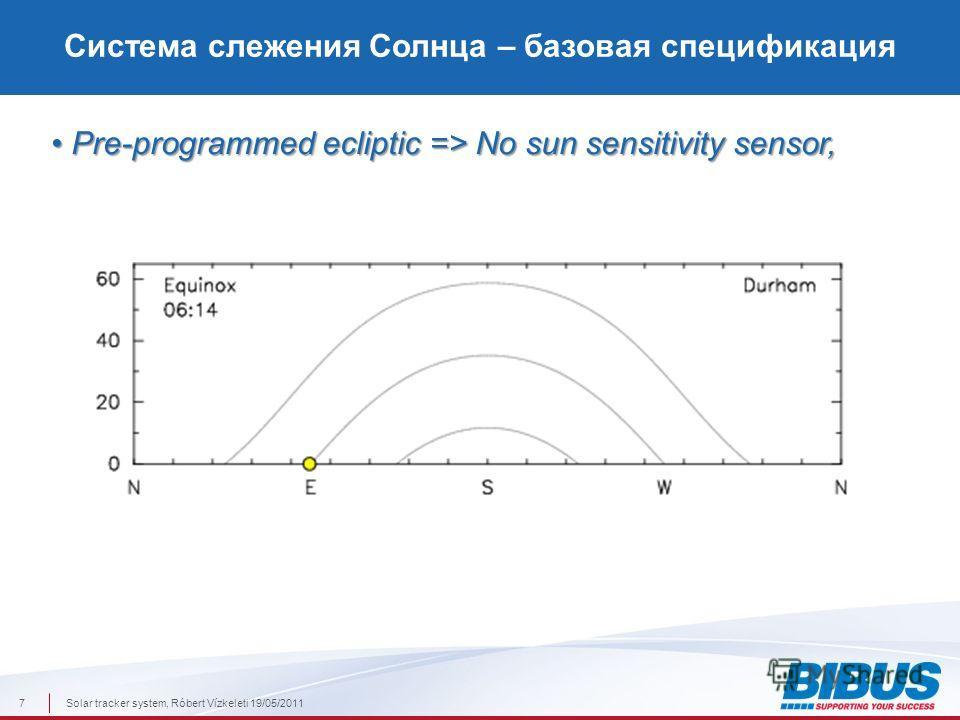 BIBUS blue 26 102 177 0% BIBUS red 181 23 43 0% BIBUS dark gray 88 90 0% BIBUS light gray 88 90 60% transp. 7Solar tracker system, Róbert Vízkeleti 19/05/2011 Pre-programmed ecliptic => No sun sensitivity sensor, Pre-programmed ecliptic => No sun sen