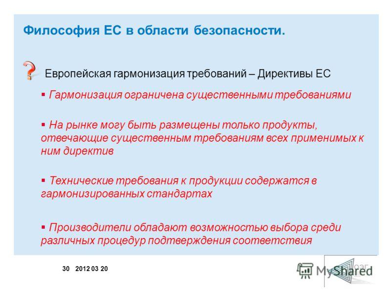 30 2012 03 20 Европейская гармонизация требований – Директивы ЕС Гармонизация ограничена существенными требованиями На рынке могу быть размещены только продукты, отвечающие существенным требованиям всех применимых к ним директив Технические требовани
