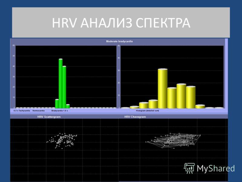 HRV АНАЛИЗ СПЕКТРА