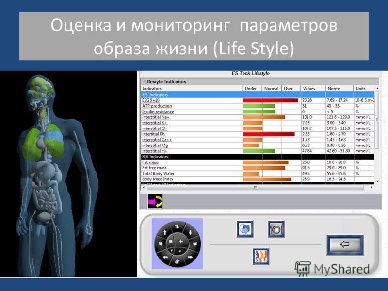 Оценка и мониторинг параметров образа жизни (Life Style)