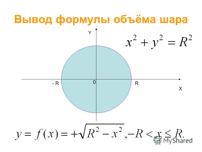 Вывод формулы объёма шара Y X 0 - RR