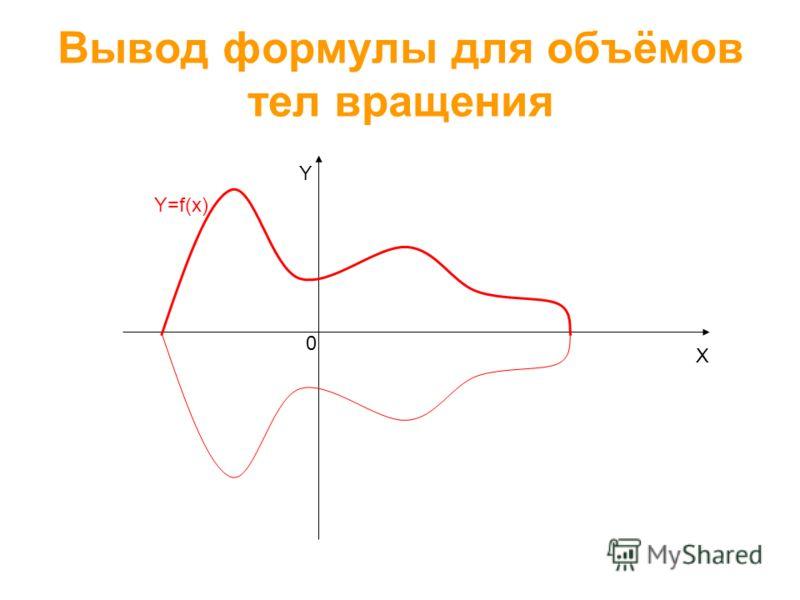 Вывод формулы для объёмов тел вращения X Y 0 Y=f(x)