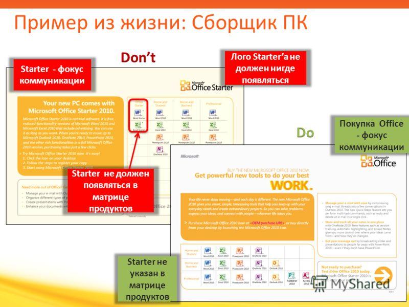 Пример из жизни: Сборщик ПК Starter - фокус коммуникации Starter не должен появляться в матрице продуктов Лого Startera не должен нигде появляться Starter не указан в матрице продуктов Покупка Office - фокус коммуникации