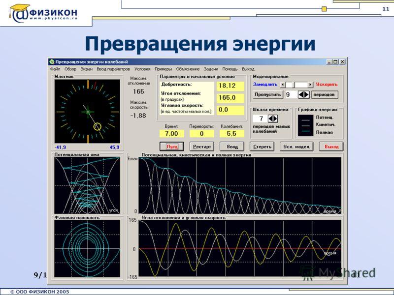 © ООО ФИЗИКОН 2002 © ООО ФИЗИКОН 2005 11 9/13/201211 Превращения энергии
