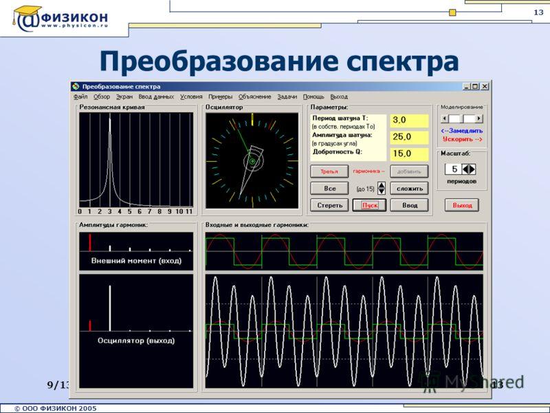 © ООО ФИЗИКОН 2002 © ООО ФИЗИКОН 2005 13 9/13/201213 Преобразование спектра