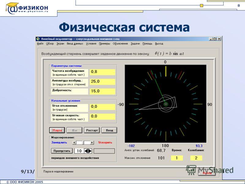 © ООО ФИЗИКОН 2002 © ООО ФИЗИКОН 2005 8 9/13/20128 Физическая система