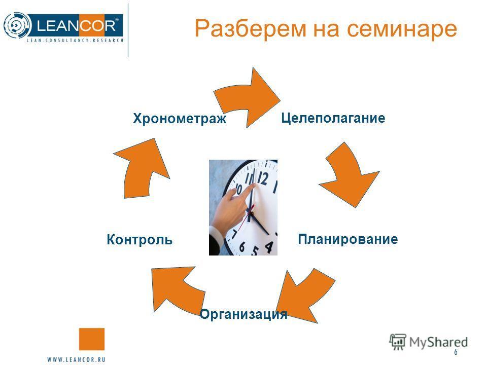 6 Разберем на семинаре Целеполагание Планирование Организация Контроль Хронометраж