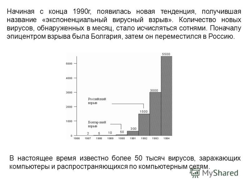 Начиная с конца 1990г, появилась новая тенденция, получившая название «экспоненциальный вирусный взрыв». Количество новых вирусов, обнаруженных в месяц, стало исчисляться сотнями. Поначалу эпицентром взрыва была Болгария, затем он переместился в Росс