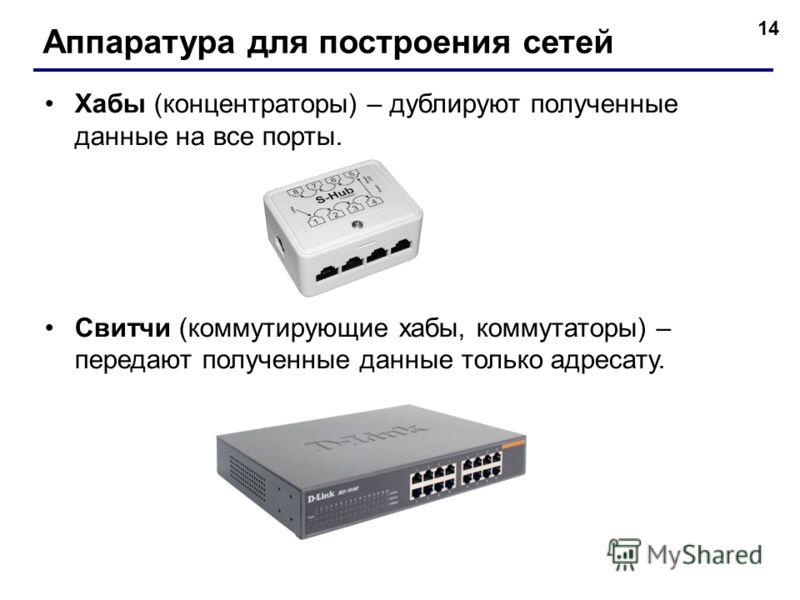 14 Аппаратура для построения сетей Хабы (концентраторы) – дублируют полученные данные на все порты. Свитчи (коммутирующие хабы, коммутаторы) – передают полученные данные только адресату.