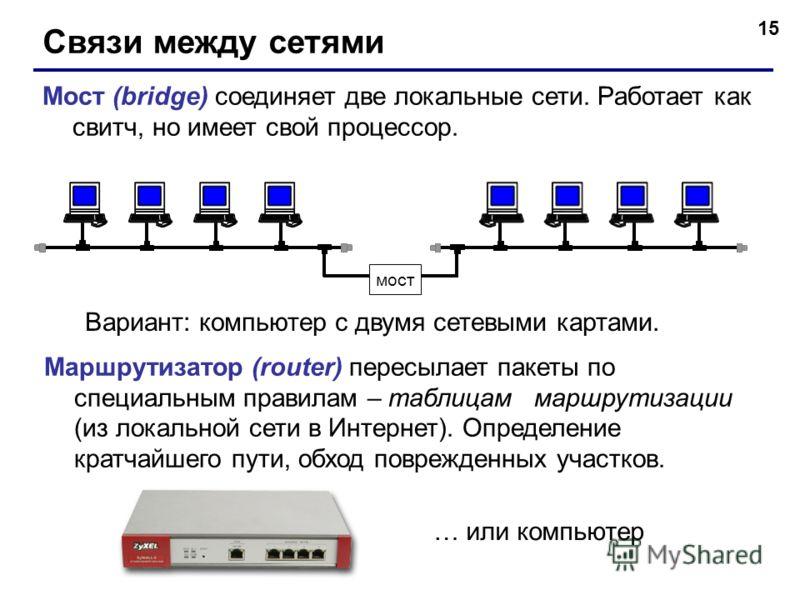15 Связи между сетями Мост (bridge) соединяет две локальные сети. Работает как свитч, но имеет свой процессор. мост Маршрутизатор (router) пересылает пакеты по специальным правилам – таблицам маршрутизации (из локальной сети в Интернет). Определение
