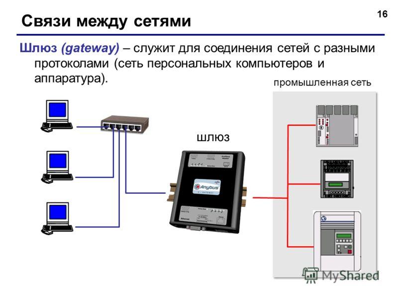 16 Связи между сетями Шлюз (gateway) – служит для соединения сетей с разными протоколами (сеть персональных компьютеров и аппаратура). промышленная сеть шлюз